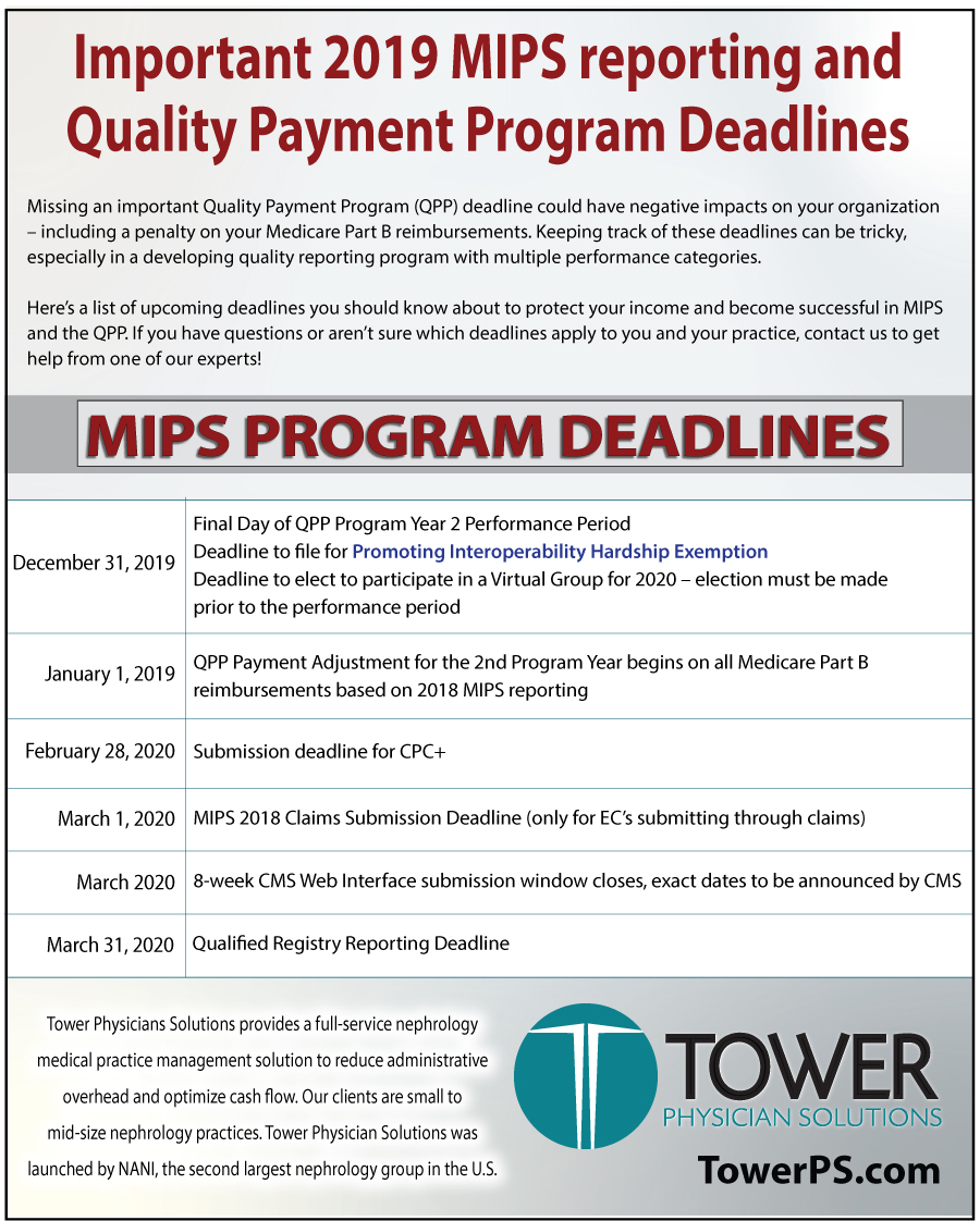 Tower Nephrology Medical Practice Management IMPORTANT 2019 MIPS REPORTING AND QUALITY PAYMENT PROGRAM DEADLINES